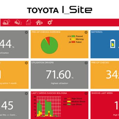Toyota I_Site